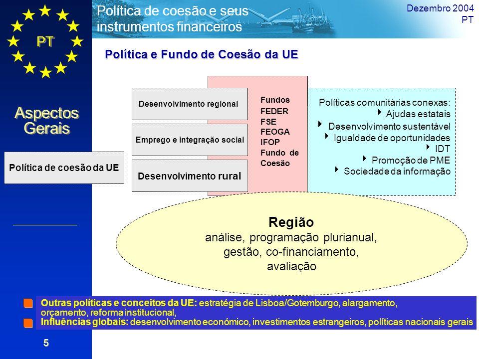 PT Aspectos Gerais Política de coesão e seus instrumentos financeiros Dezembro 2004 PT 5 Políticas comunitárias conexas: Ajudas estatais Desenvolvimen