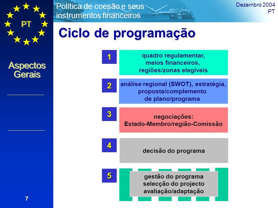 PT Aspectos Gerais Política de coesão e seus instrumentos financeiros Dezembro 2004 PT 7 quadro regulamentar, meios financeiros, regiões/zonas elegíve