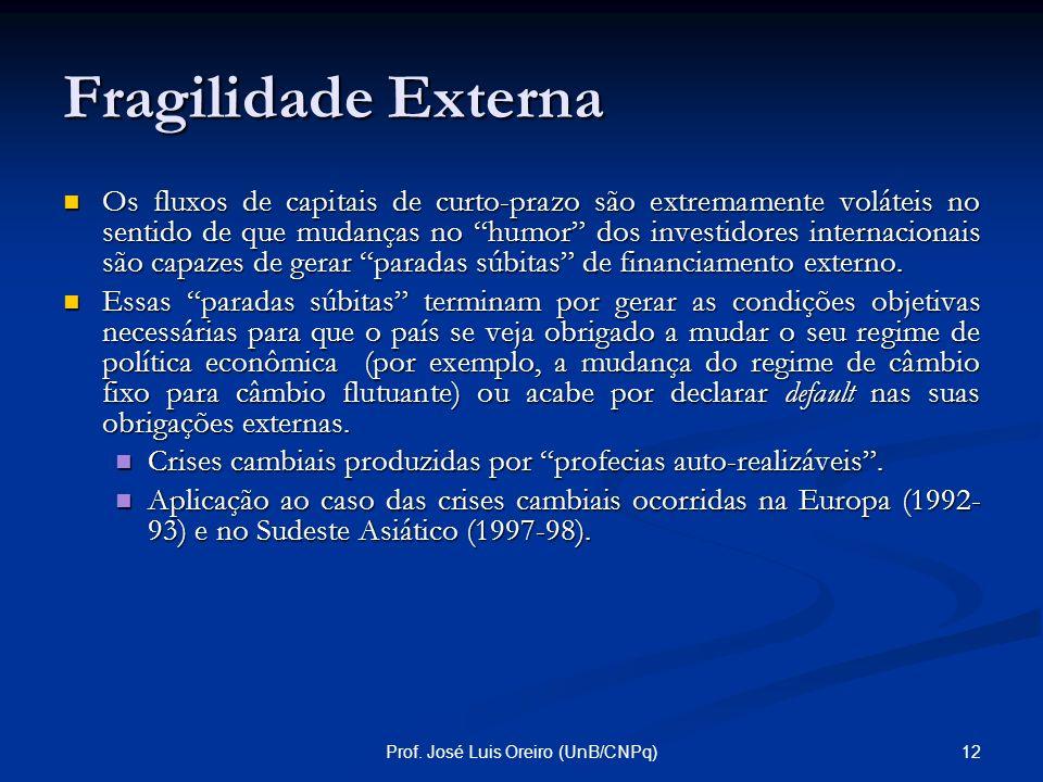 11Prof. José Luis Oreiro (UnB/CNPq) Autonomia... Efeitos macro e microeconômicos da depreciação: variações da taxa nominal e real de câmbio tem impact