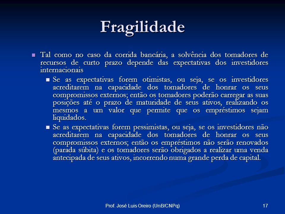 16Prof. José Luis Oreiro (UnB/CNPq) Fragilidade Externa O argumento básico de Rodrik e Velasco é que o ingresso de capitais de curto-prazo numa econom