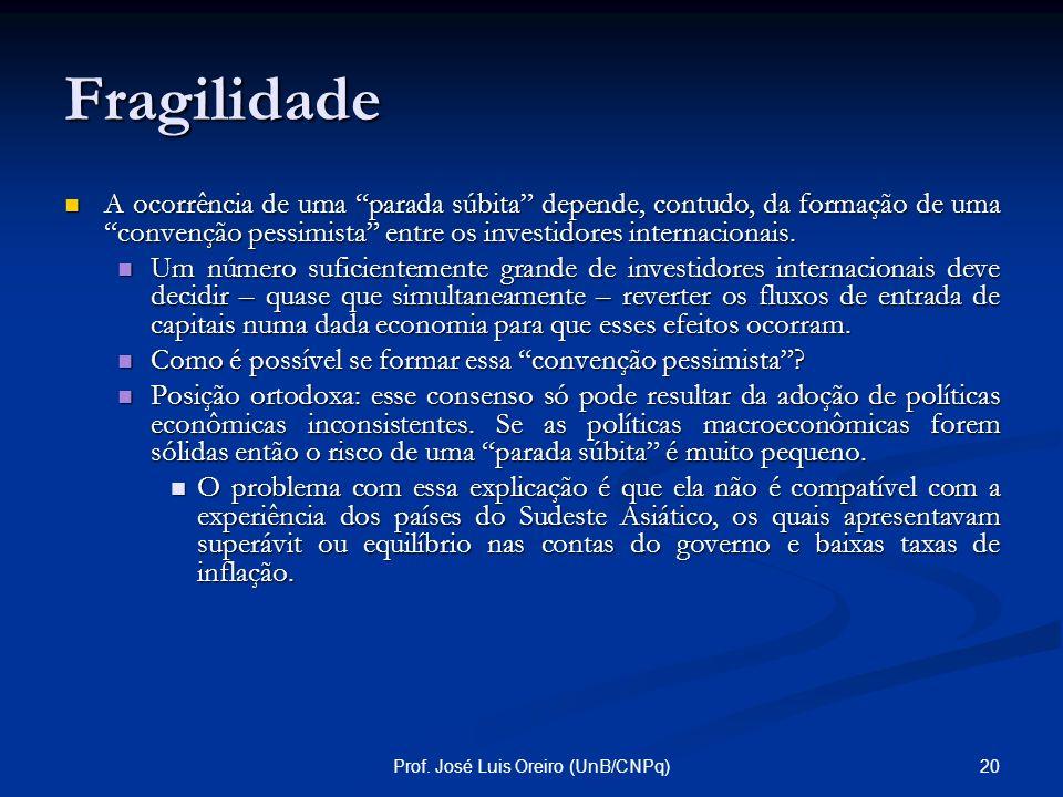 19Prof. José Luis Oreiro (UnB/CNPq) Fragilidade Parada Súbita Depreciação do Câmbio Nominal Aumento da Taxa de Inflação Queda da Atividade Econômica
