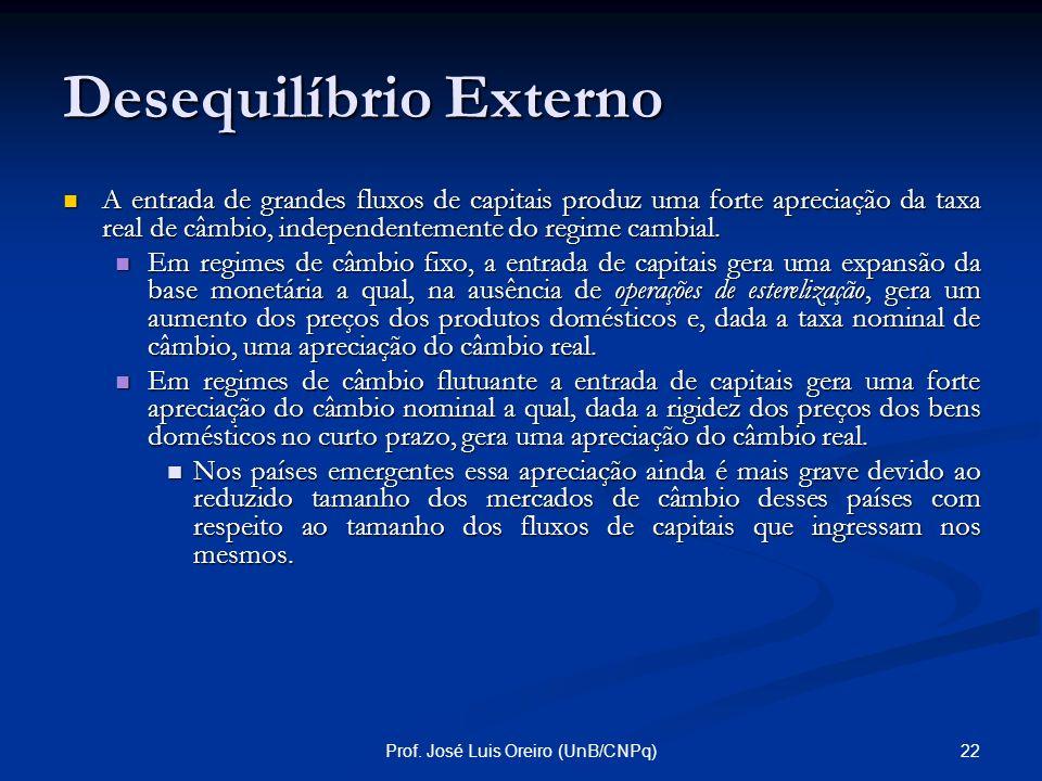 21Prof. José Luis Oreiro (UnB/CNPq) Fragilidade Explicação alternativa: contágio e comportamento de manada. Explicação alternativa: contágio e comport