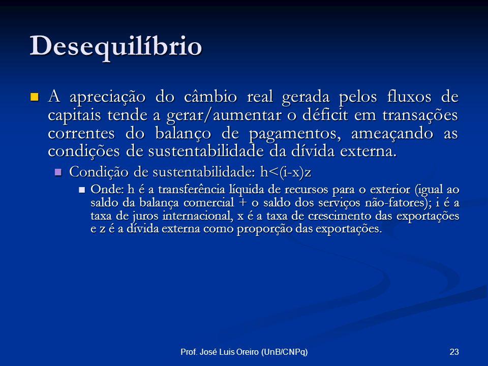 22Prof. José Luis Oreiro (UnB/CNPq) Desequilíbrio Externo A entrada de grandes fluxos de capitais produz uma forte apreciação da taxa real de câmbio,