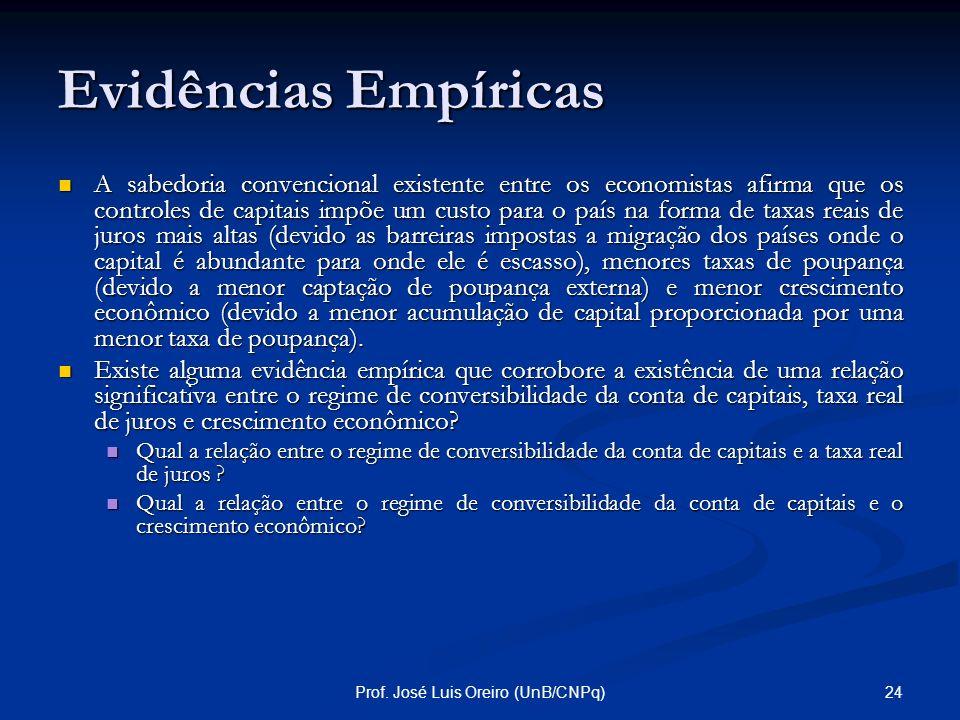 23Prof. José Luis Oreiro (UnB/CNPq) Desequilíbrio A apreciação do câmbio real gerada pelos fluxos de capitais tende a gerar/aumentar o déficit em tran