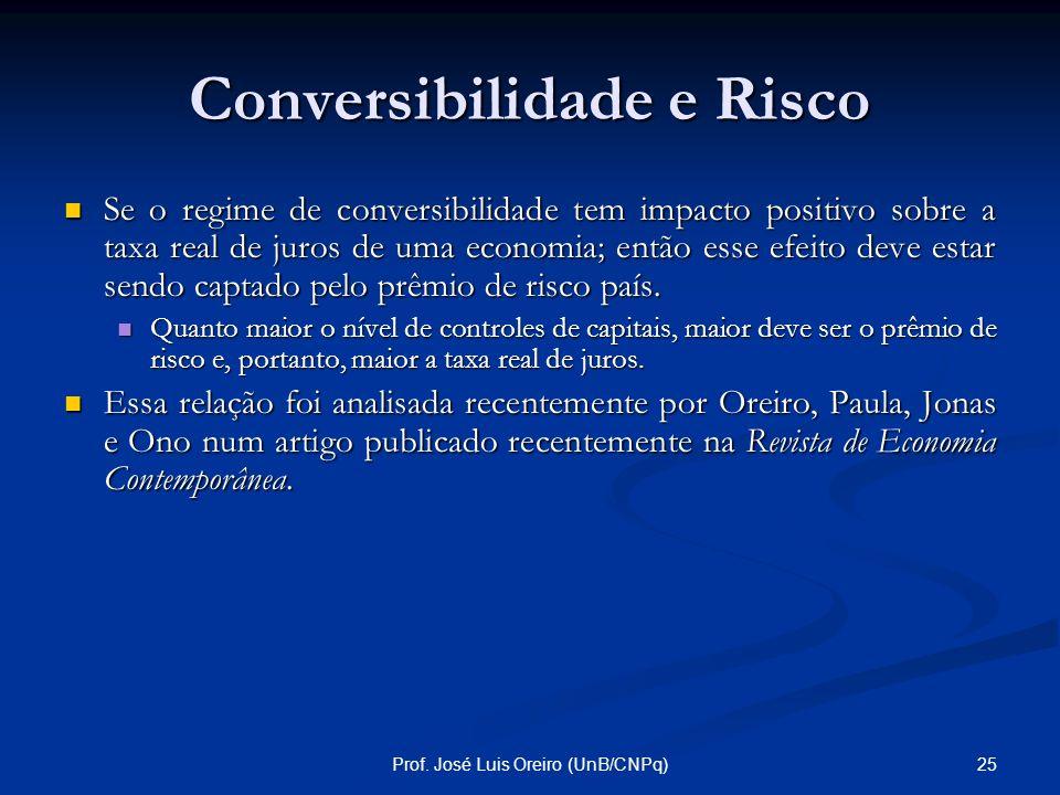 24Prof. José Luis Oreiro (UnB/CNPq) Evidências Empíricas A sabedoria convencional existente entre os economistas afirma que os controles de capitais i