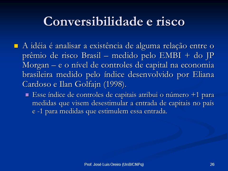 25Prof. José Luis Oreiro (UnB/CNPq) Conversibilidade e Risco Se o regime de conversibilidade tem impacto positivo sobre a taxa real de juros de uma ec