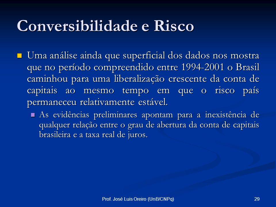 28Prof. José Luis Oreiro (UnB/CNPq)