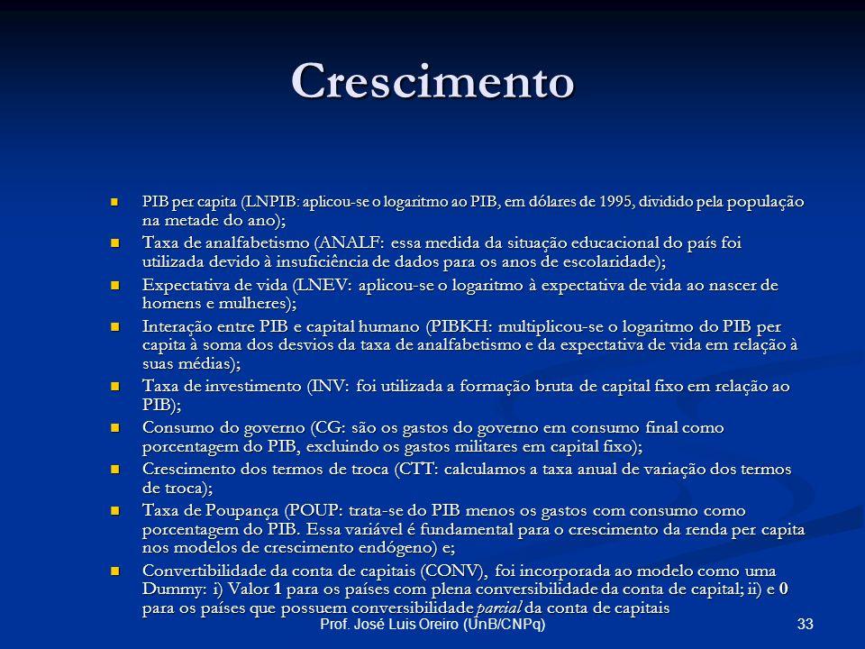 32Prof. José Luis Oreiro (UnB/CNPq) Crescimento... No presente estudo selecionou-se uma amostra de 61 países a partir da base de dados do Banco Mundia