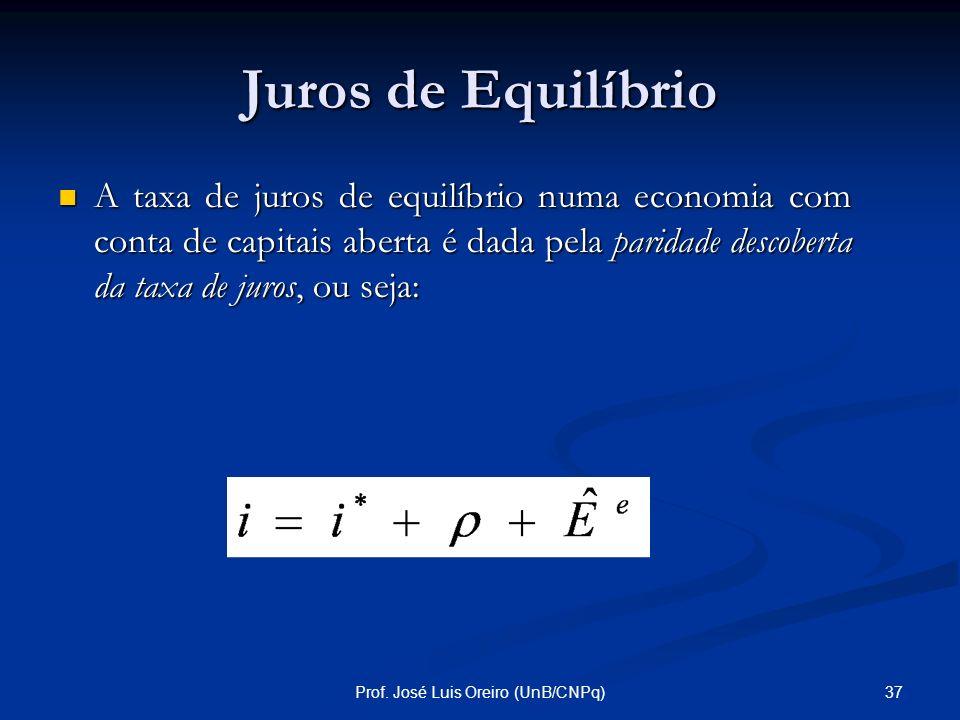 36Prof. José Luis Oreiro (UnB/CNPq) Controles e Taxa de Juros Em que medida a introdução de controles de capitais poderia atuar no sentido de estimula