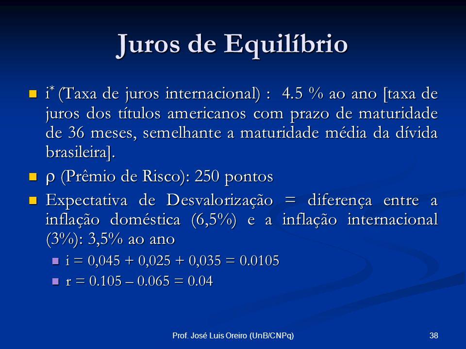 37Prof. José Luis Oreiro (UnB/CNPq) Juros de Equilíbrio A taxa de juros de equilíbrio numa economia com conta de capitais aberta é dada pela paridade