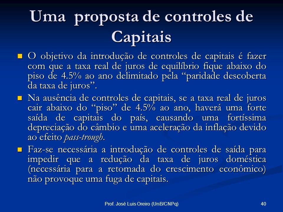 39Prof. José Luis Oreiro (UnB/CNPq) Juros de Equilíbrio A introdução de controles de capitais permitiria que a economia brasileira se libertasse da ca