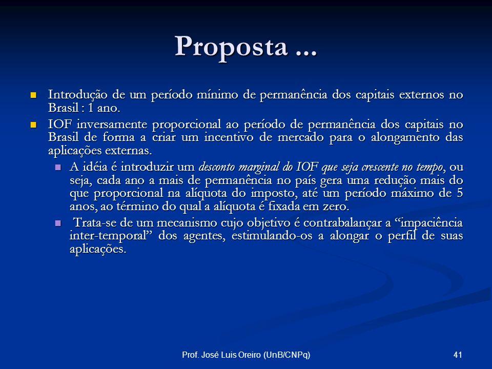 40Prof. José Luis Oreiro (UnB/CNPq) Uma proposta de controles de Capitais O objetivo da introdução de controles de capitais é fazer com que a taxa rea