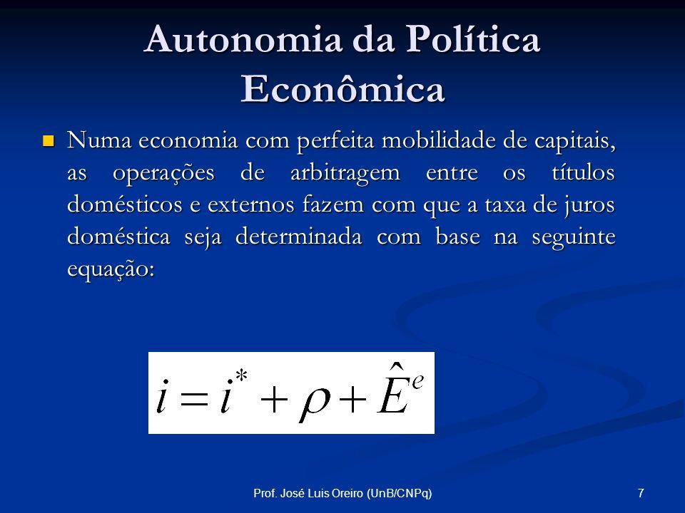 6Prof. José Luis Oreiro (UnB/CNPq) A Teoria Econômica dos Controles de Capitais O fundamento teórico da proposta de controles de capitais é que a mobi