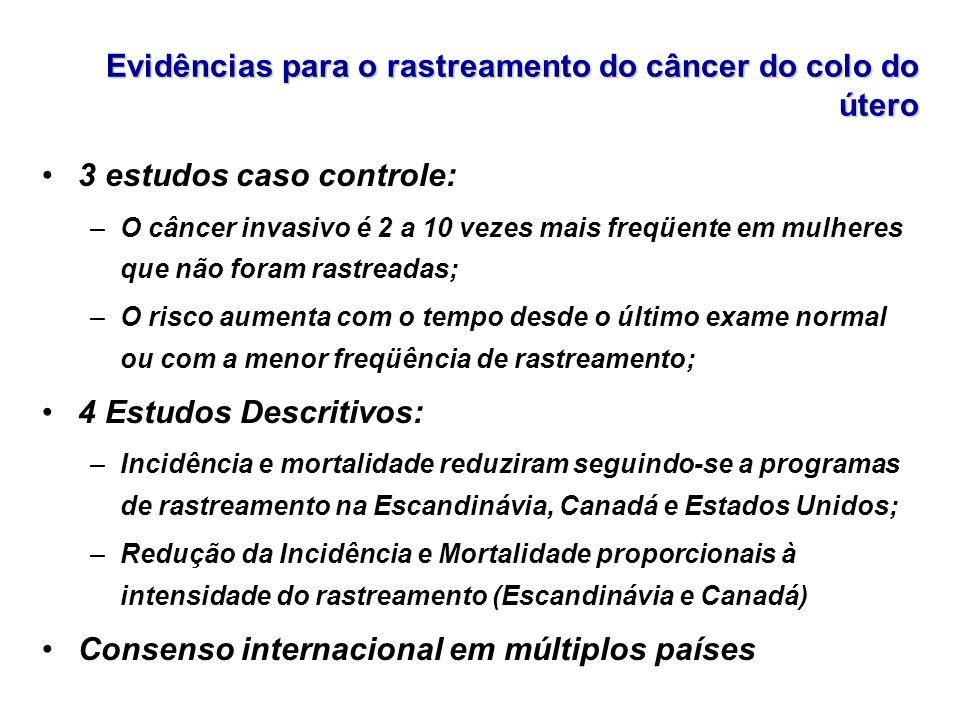 3 estudos caso controle: –O câncer invasivo é 2 a 10 vezes mais freqüente em mulheres que não foram rastreadas; –O risco aumenta com o tempo desde o ú