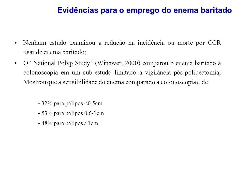 Nenhum estudo examinou a redução na incidência ou morte por CCR usando enema baritado; O National Polyp Study (Winawer, 2000) comparou o enema baritad