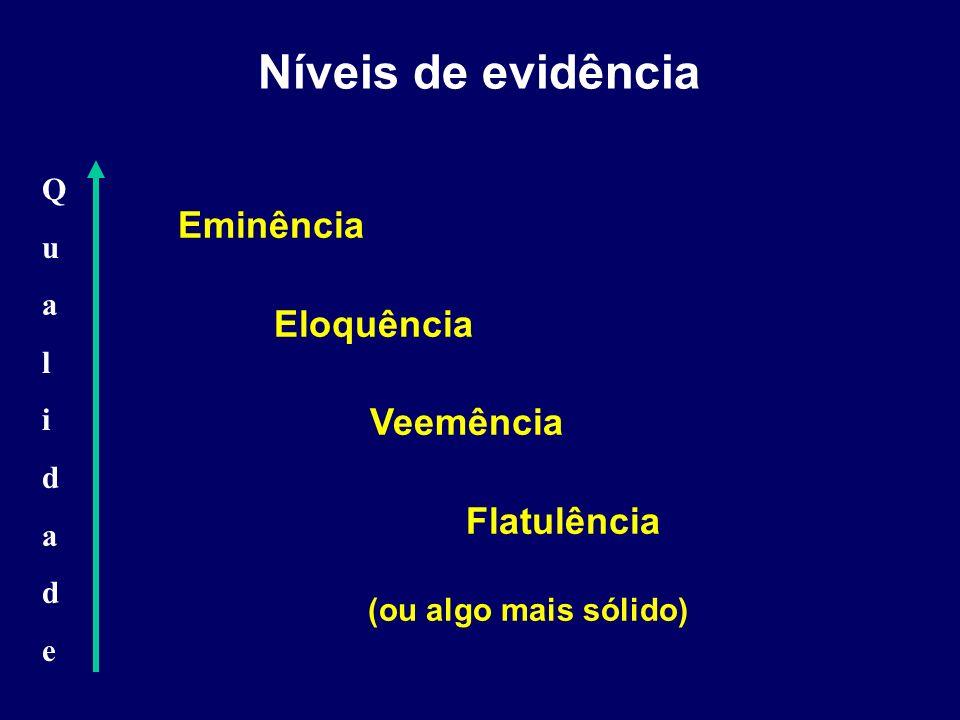 Níveis de evidência QualidadeQualidade Eminência Eloquência Veemência Flatulência (ou algo mais sólido)