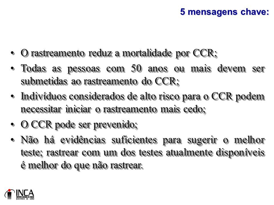 5 mensagens chave: O rastreamento reduz a mortalidade por CCR;O rastreamento reduz a mortalidade por CCR; Todas as pessoas com 50 anos ou mais devem s