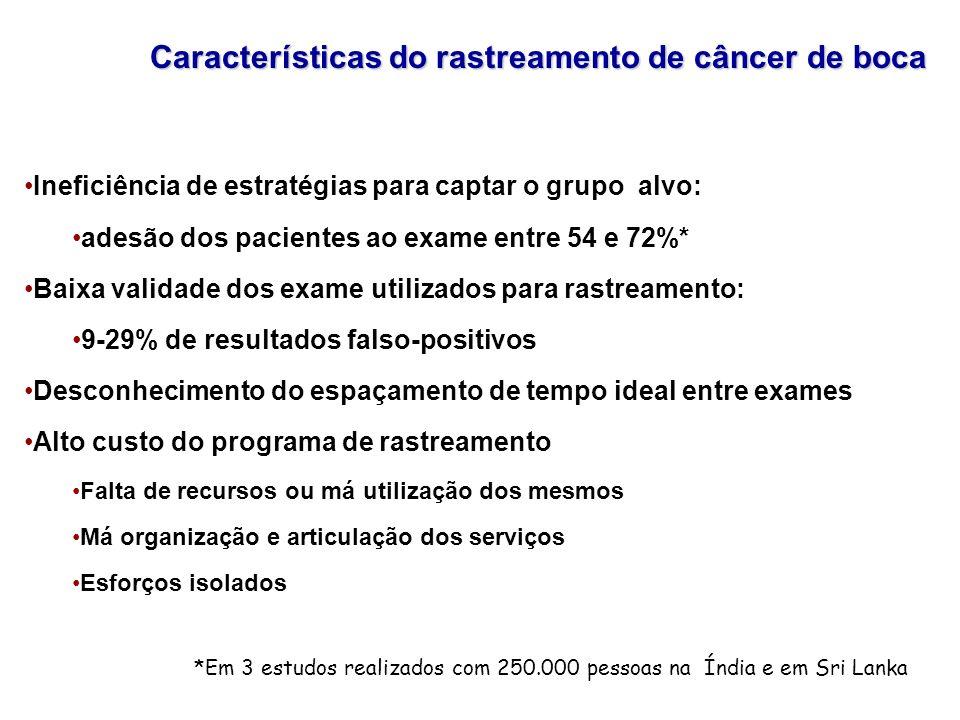 Ineficiência de estratégias para captar o grupo alvo: adesão dos pacientes ao exame entre 54 e 72%* Baixa validade dos exame utilizados para rastreame