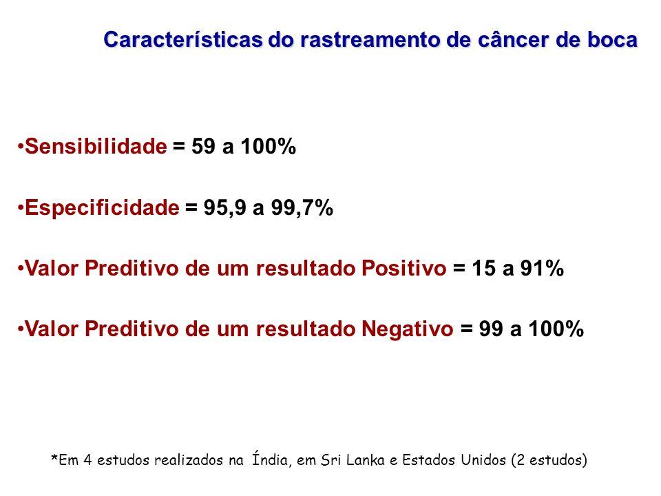 Sensibilidade = 59 a 100% Especificidade = 95,9 a 99,7% Valor Preditivo de um resultado Positivo = 15 a 91% Valor Preditivo de um resultado Negativo =