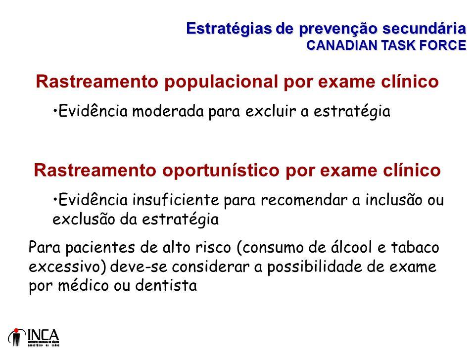 Estratégias de prevenção secundária CANADIAN TASK FORCE Rastreamento populacional por exame clínico Evidência moderada para excluir a estratégia Rastr