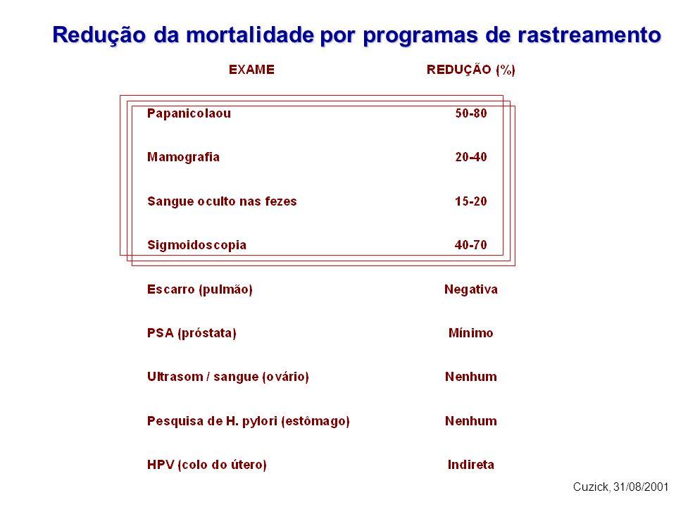 Redução da mortalidade por programas de rastreamento Cuzick, 31/08/2001
