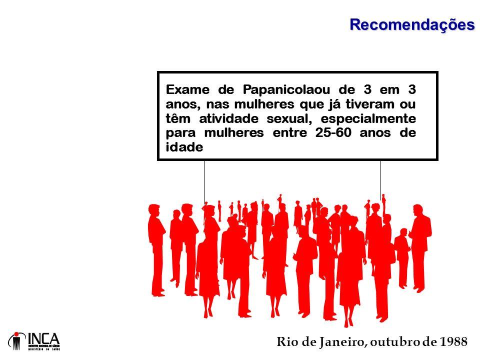 Exame de Papanicolaou de 3 em 3 anos, nas mulheres que já tiveram ou têm atividade sexual, especialmente para mulheres entre 25-60 anos de idade Recom