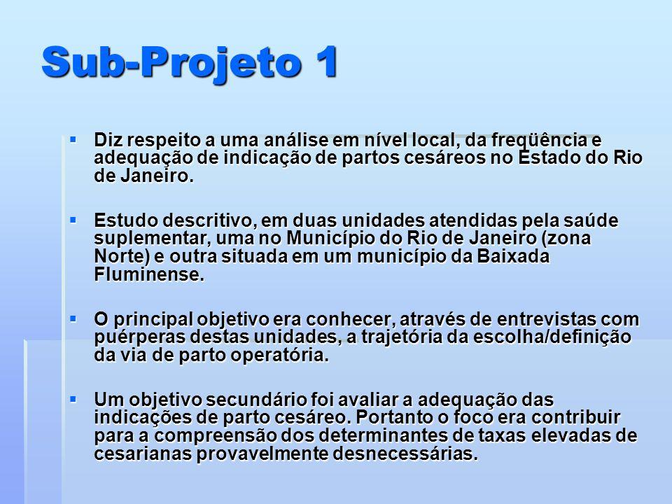 Sub-Projeto 1 Diz respeito a uma análise em nível local, da freqüência e adequação de indicação de partos cesáreos no Estado do Rio de Janeiro. Diz re