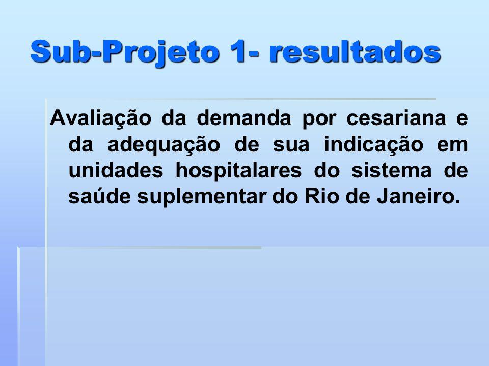Sub-Projeto 1- resultados Avaliação da demanda por cesariana e da adequação de sua indicação em unidades hospitalares do sistema de saúde suplementar