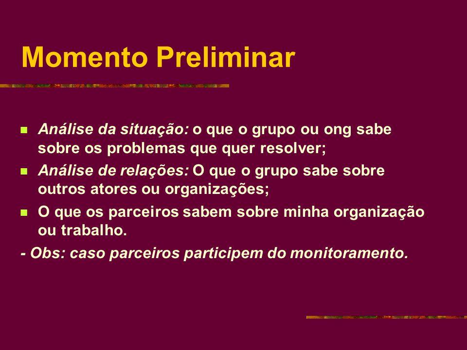 Momento Preliminar Análise da situação: o que o grupo ou ong sabe sobre os problemas que quer resolver; Análise de relações: O que o grupo sabe sobre outros atores ou organizações; O que os parceiros sabem sobre minha organização ou trabalho.