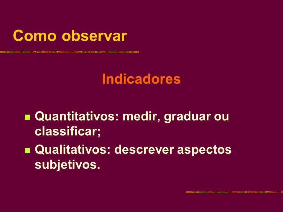 Como observar Indicadores Quantitativos: medir, graduar ou classificar; Qualitativos: descrever aspectos subjetivos.