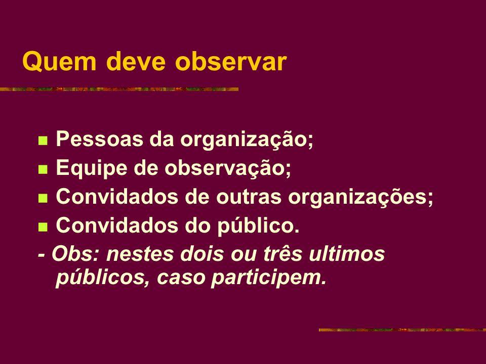 Quem deve observar Pessoas da organização; Equipe de observação; Convidados de outras organizações; Convidados do público.