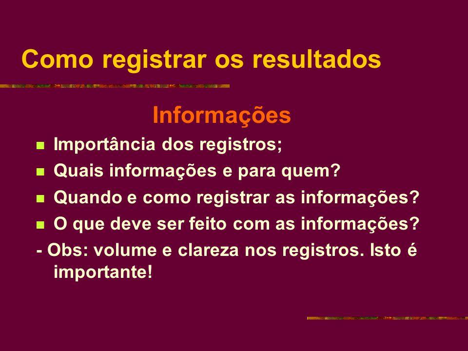Como registrar os resultados Informações Importância dos registros; Quais informações e para quem.