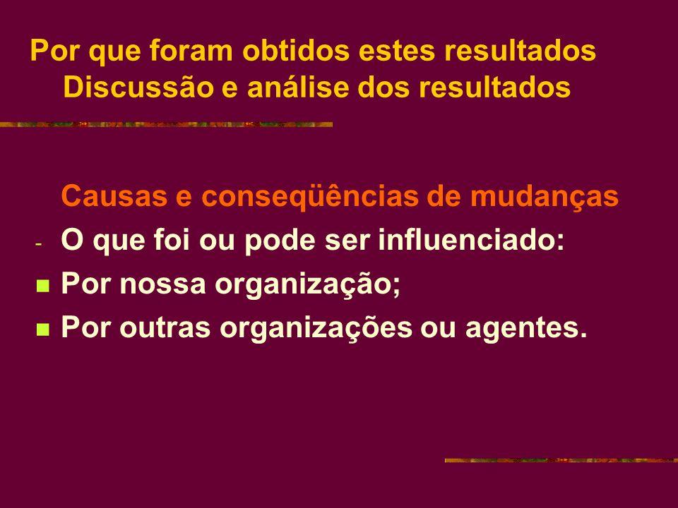 Por que foram obtidos estes resultados Discussão e análise dos resultados Causas e conseqüências de mudanças - O que foi ou pode ser influenciado: Por nossa organização; Por outras organizações ou agentes.