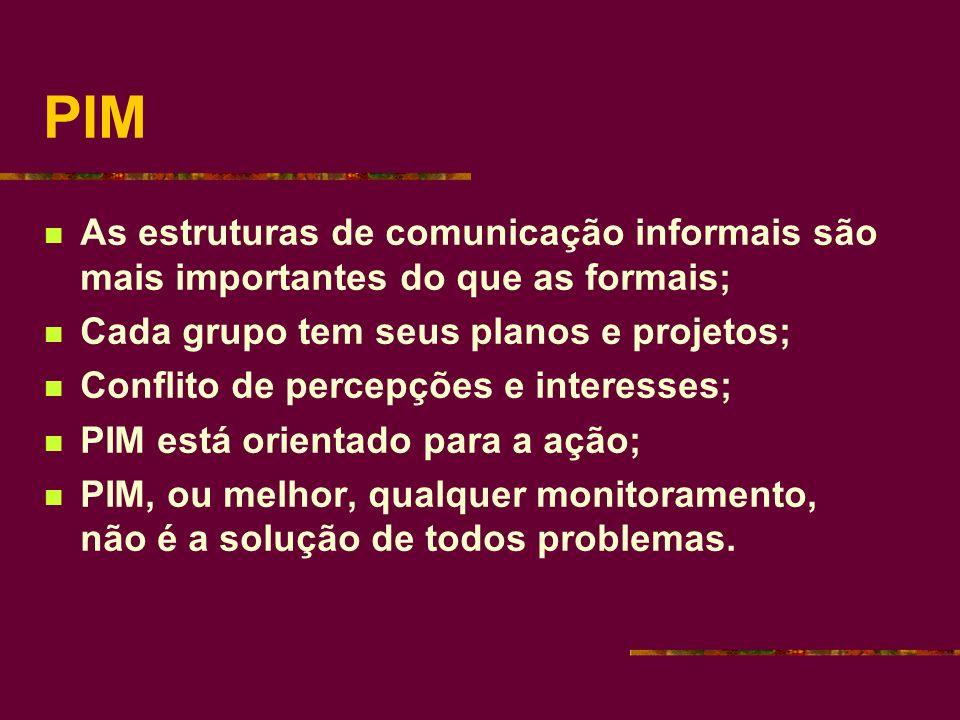 PIM As estruturas de comunicação informais são mais importantes do que as formais; Cada grupo tem seus planos e projetos; Conflito de percepções e interesses; PIM está orientado para a ação; PIM, ou melhor, qualquer monitoramento, não é a solução de todos problemas.