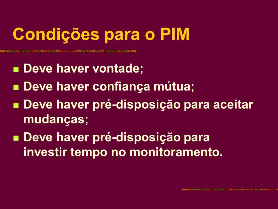 Condições para o PIM Deve haver vontade; Deve haver confiança mútua; Deve haver pré-disposição para aceitar mudanças; Deve haver pré-disposição para investir tempo no monitoramento.