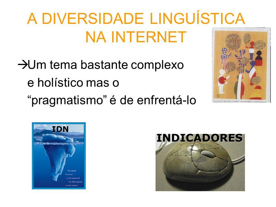 A DIVERSIDADE LINGUÍSTICA NA INTERNET Um tema bastante complexo e holístico mas o pragmatismo é de enfrentá-lo IDN INDICADORES