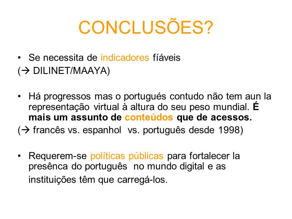 CONCLUSÕES? Se necessita de indicadores fíáveis ( DILINET/MAAYA) Há progressos mas o portugués contudo não tem aun la representação virtual à altura d
