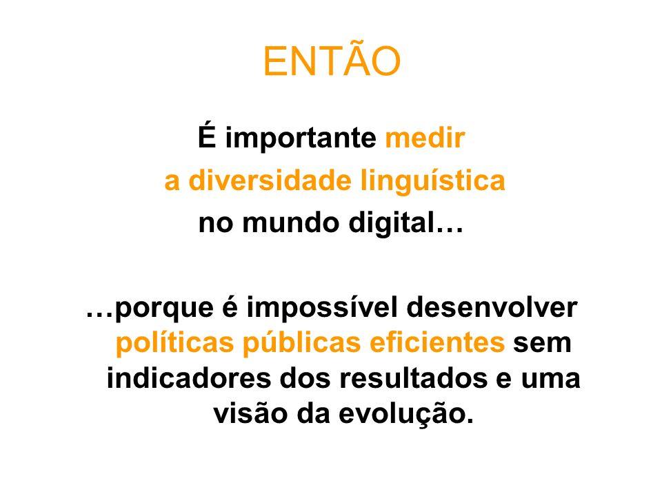 ENTÃO É importante medir a diversidade linguística no mundo digital… …porque é impossível desenvolver políticas públicas eficientes sem indicadores do