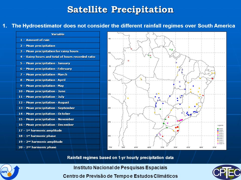 Rainfall regimes based on 1-yr hourly precipitation dataVariable 1 – Amount of rain 1 – Amount of rain 2 – Mean precipitation 2 – Mean precipitation 3 – Mean precipitation for rainy hours 3 – Mean precipitation for rainy hours 4 – Rainy hours and total of hours recorded ratio 4 – Rainy hours and total of hours recorded ratio 5 – Mean precipitation - January 5 – Mean precipitation - January 6 – Mean precipitation - February 6 – Mean precipitation - February 7 – Mean precipitation - March 7 – Mean precipitation - March 8 – Mean precipitation - April 8 – Mean precipitation - April 9 – Mean precipitation - May 9 – Mean precipitation - May 10 – Mean precipitation - June 11 – Mean precipitation - July 12 – Mean precipitation - August 13 – Mean precipitation - September 14 – Mean precipitation - October 15 – Mean precipitation - November 16 – Mean precipitation - December 17 – 1 st harmonic amplitude 18 – 1 st harmonic phase 19 – 2 nd harmonic amplitude 20 – 2 nd harmonic phase Satellite Precipitation 1.The Hydroestimator does not consider the different rainfall regimes over South America Instituto Nacional de Pesquisas Espaciais Centro de Previsão de Tempo e Estudos Climáticos