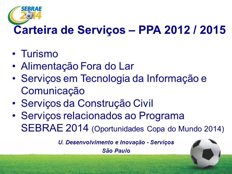 Carteira de Serviços – PPA 2012 / 2015 Turismo Alimentação Fora do Lar Serviços em Tecnologia da Informação e Comunicação Serviços da Construção Civil Serviços relacionados ao Programa SEBRAE 2014 (Oportunidades Copa do Mundo 2014) U.
