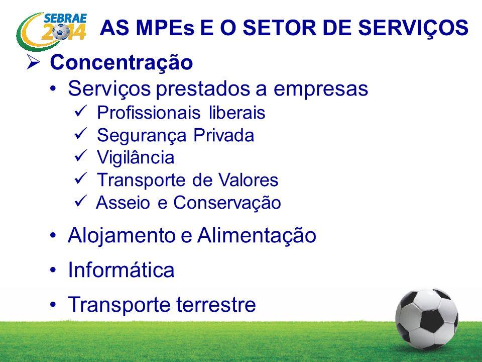 Concentração Serviços prestados a empresas Profissionais liberais Segurança Privada Vigilância Transporte de Valores Asseio e Conservação Alojamento e
