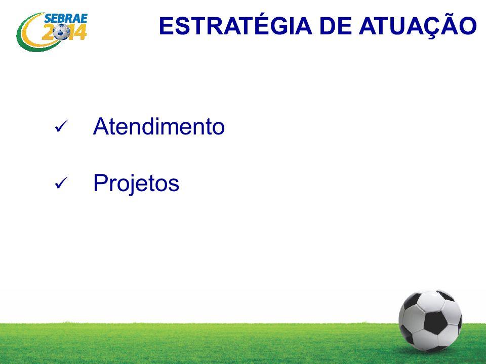 Atendimento Projetos ESTRATÉGIA DE ATUAÇÃO