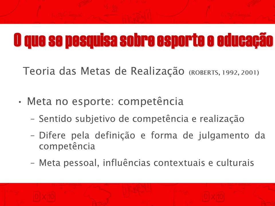 Teoria das Metas de Realização (ROBERTS, 1992, 2001) Meta no esporte: competência –Sentido subjetivo de competência e realização –Difere pela definiçã