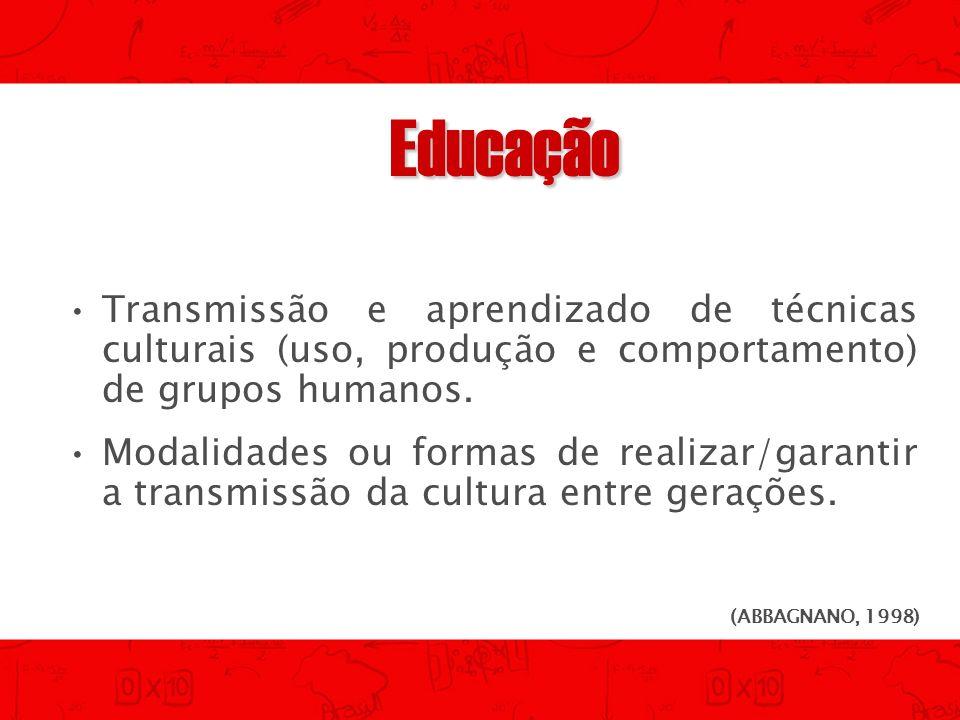 Educação Transmissão e aprendizado de técnicas culturais (uso, produção e comportamento) de grupos humanos. Modalidades ou formas de realizar/garantir