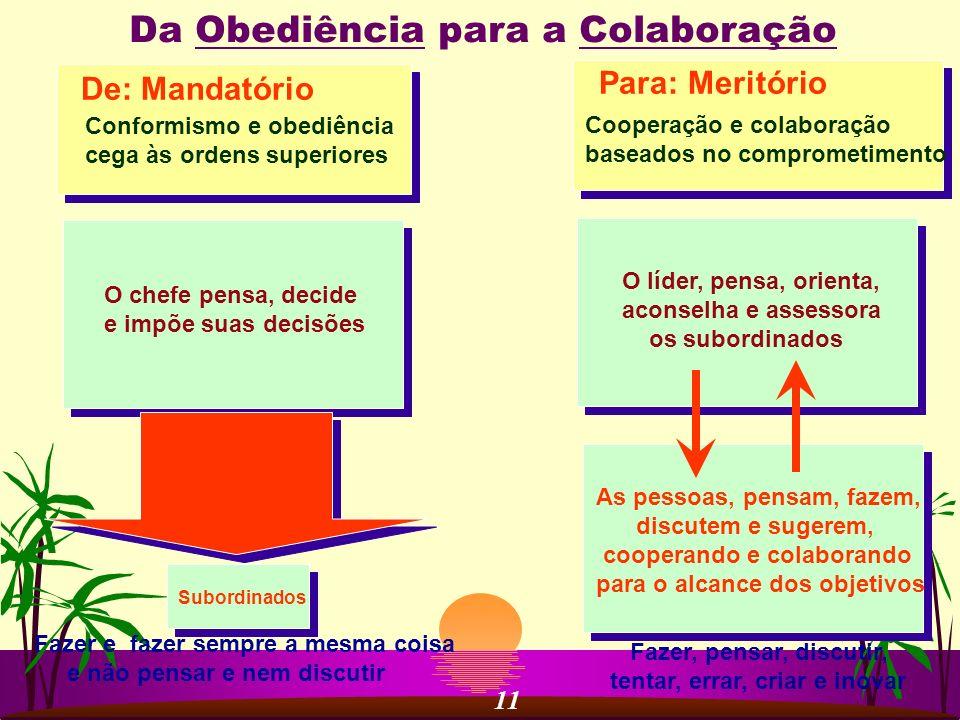 Para: Meritório De: Mandatório Conformismo e obediência cega às ordens superiores Cooperação e colaboração baseados no comprometimento Fazer e fazer s