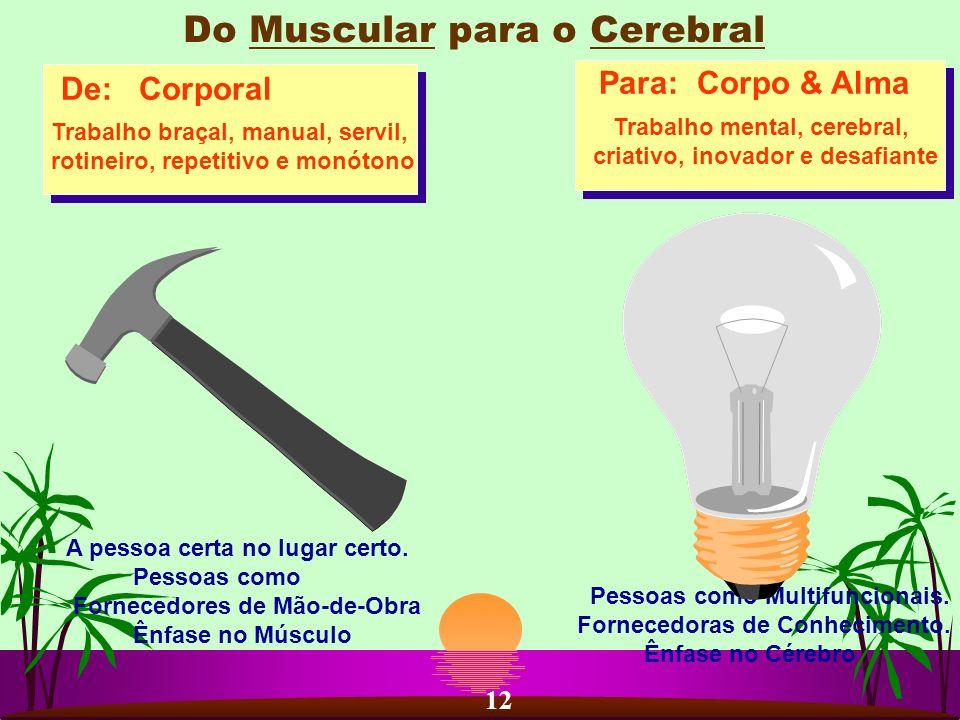Para: Corpo & Alma De: Corporal Trabalho braçal, manual, servil, rotineiro, repetitivo e monótono Trabalho mental, cerebral, criativo, inovador e desa
