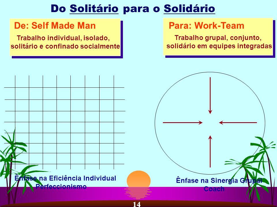 Para: Work-TeamDe: Self Made Man Trabalho individual, isolado, solitário e confinado socialmente Trabalho grupal, conjunto, solidário em equipes integ