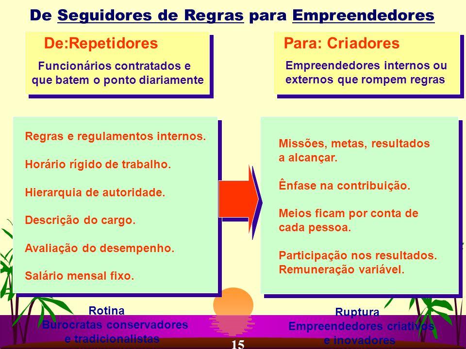 Para: CriadoresDe:Repetidores Funcionários contratados e que batem o ponto diariamente Empreendedores internos ou externos que rompem regras Rotina Bu