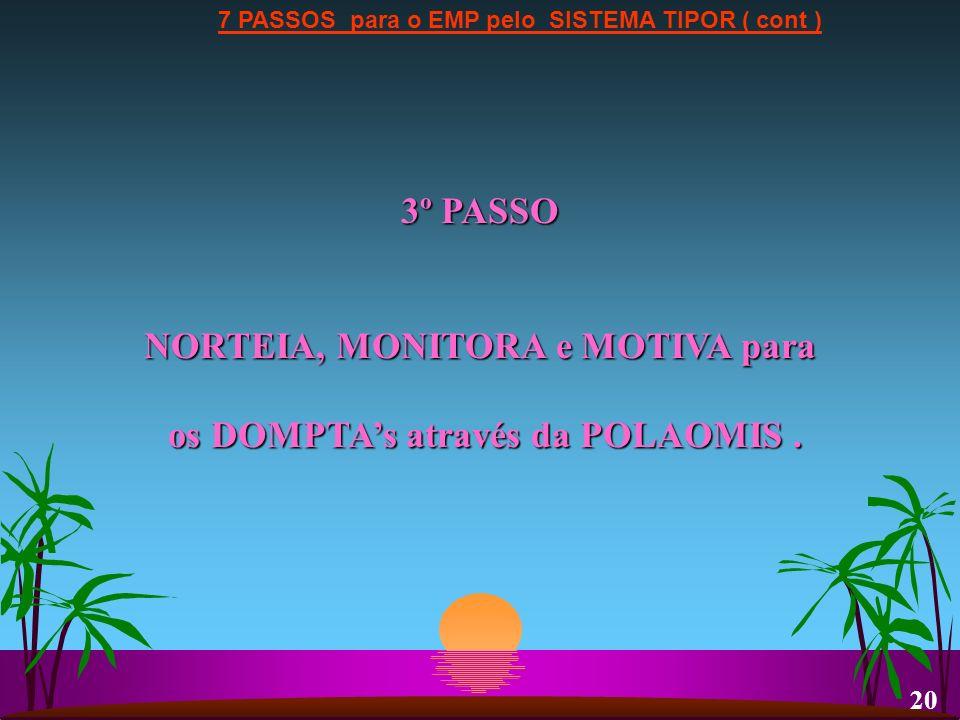 7 PASSOS para o EMP pelo SISTEMA TIPOR ( cont ) 3º PASSO NORTEIA, MONITORA e MOTIVA para os DOMPTAs através da POLAOMIS. os DOMPTAs através da POLAOMI