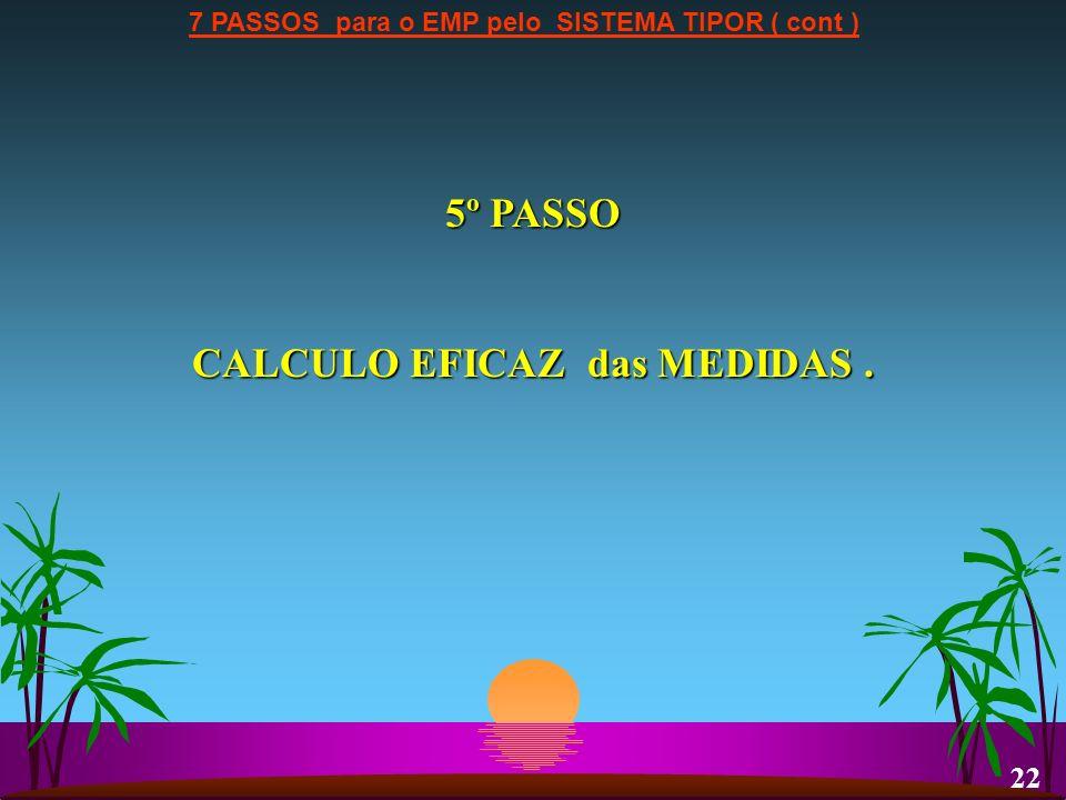 7 PASSOS para o EMP pelo SISTEMA TIPOR ( cont ) 5º PASSO CALCULO EFICAZ das MEDIDAS. 22